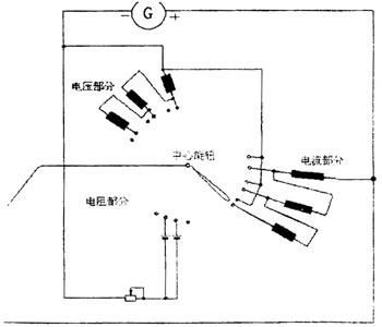"""关于""""电流表改装为多用电表""""一课的思考"""
